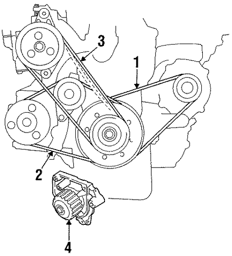Belt, Power Steering Pump (Bando)