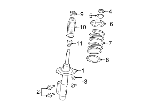 Struts And Components Scat