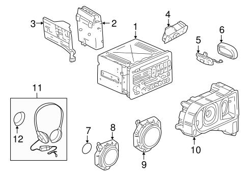 Sound System Scat