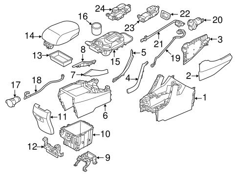 Console Scat