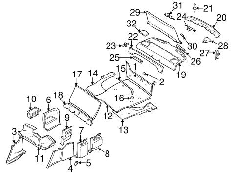 1998 Bmw 528i Fuse Diagram