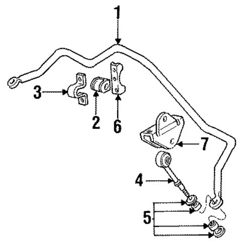 Stabilizer Bar And Components Scat