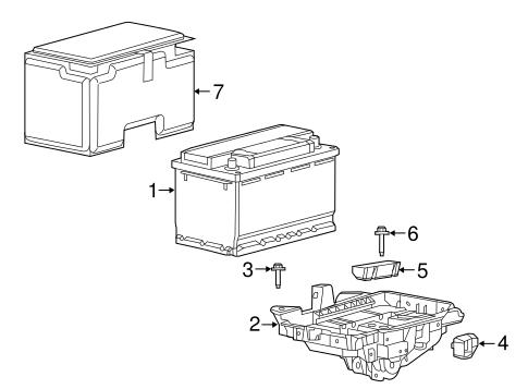 Battery Scat