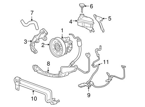 Pontiac G6 Power Steering Reservoir