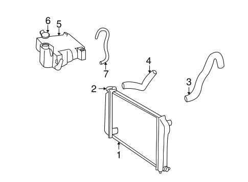 radiator  u0026 components parts for 2002 chevrolet trailblazer