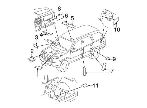 labels for 2004 jeep grand cherokee. Black Bedroom Furniture Sets. Home Design Ideas