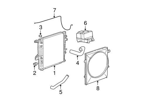 radiator components for 2004 ford explorer sport trac. Black Bedroom Furniture Sets. Home Design Ideas