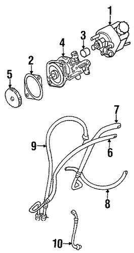 hydraulic system for 1999 dodge ram 2500