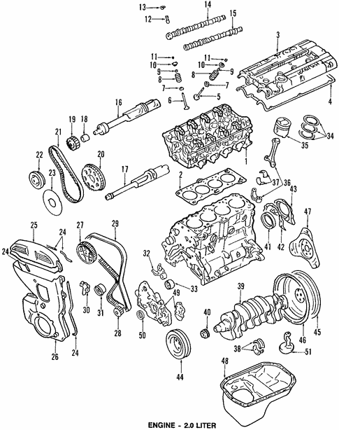 Sonata Engineoil Pump Parts