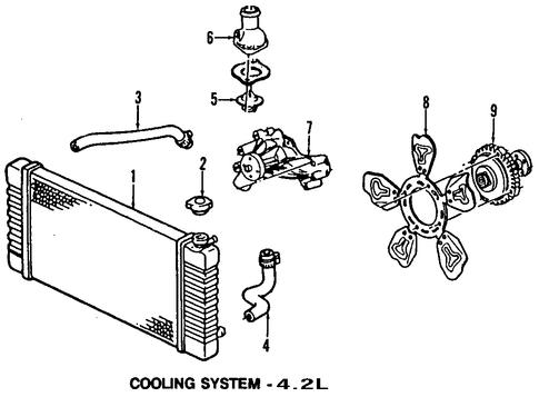 trailblazer thermostat diagram cooling system for 2008 chevrolet trailblazer chevy trailblazer wiring diagram