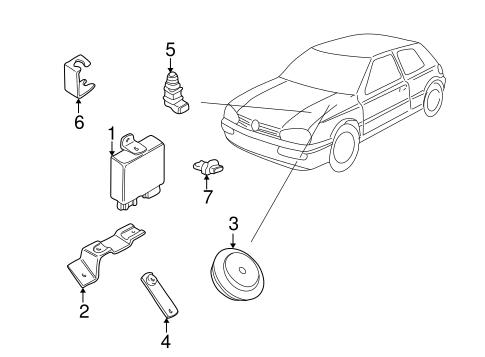 Alarm System For 1999 Volkswagen Cabrio