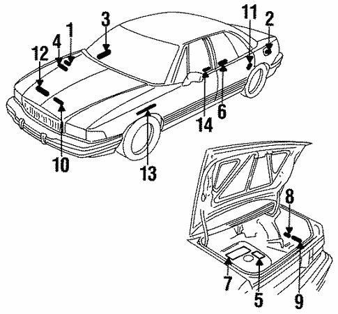 Labels For 1997 Buick Lesabre