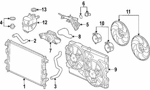 [SCHEMATICS_4FR]  Radiator & Components for 2006 Saturn Vue | GMPartsDirect.com | 2007 Saturn Aura 3 5 Engine Water Pump Diagram |  | GM Parts Direct