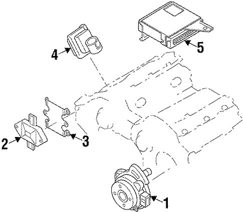 Powertrain Control Scat
