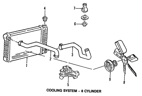 Cooling System for 2000 GMC Yukon #0