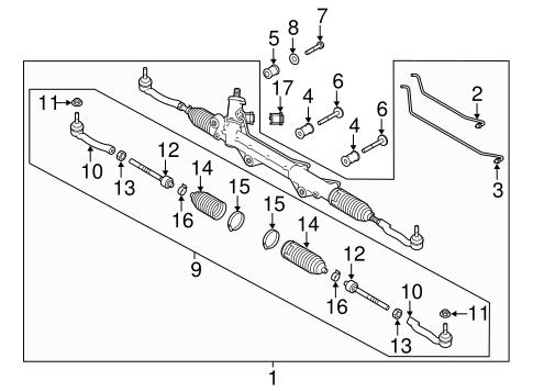 Diagram Of Linkage