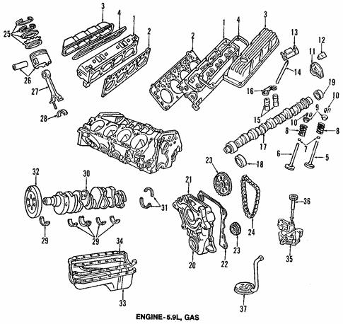Engine for 1997 Dodge Ram 1500 | Mopar Parts