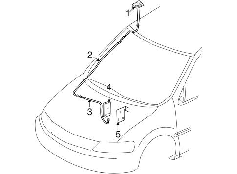 Gm Antenna Mast