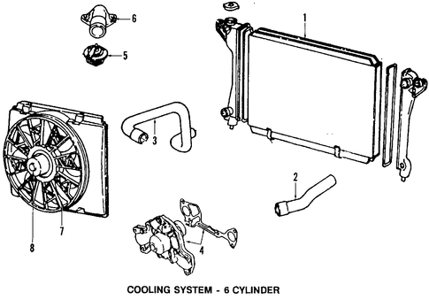 Radiator And Components Scat