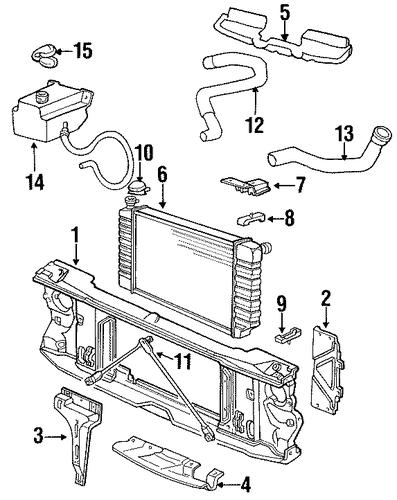Radiator Support For 1994 Chevrolet C3500 Gmpartshouse