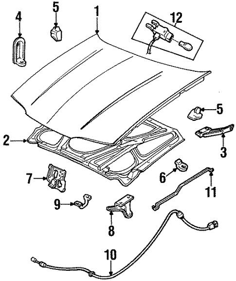 Chevrolet Berettum