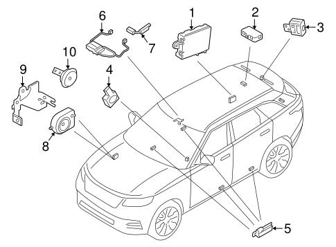 Alarm System For 2018 Land Rover Range Rover Velar