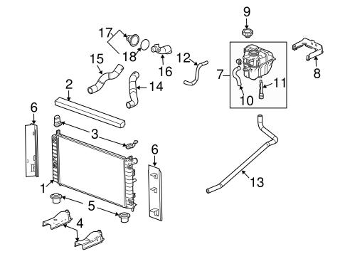 radiator components for 2005 chevrolet malibu. Black Bedroom Furniture Sets. Home Design Ideas
