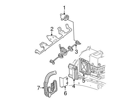 throttle control module