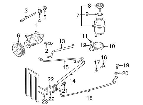 Pump Hoses For 1999 Bmw 540i Germain Bmw Parts