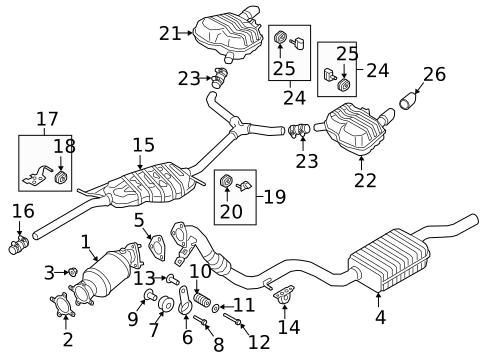 Audi A4 Antenna Diagram