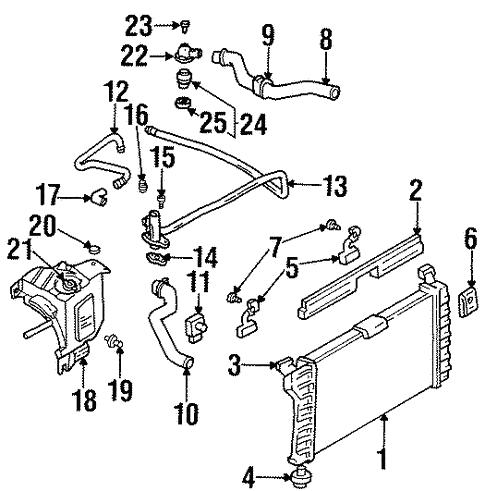 Radiator & Components for 1995 Chevrolet Lumina | GM Parts CenterGM Parts Center
