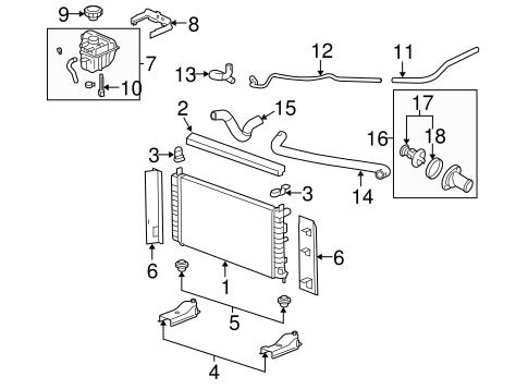 Radiator & Components for 2007 Chevrolet Malibu   GMPartsNowGMPartsNow