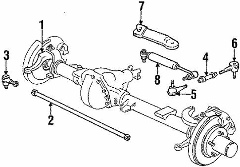 Steering Gear & Linkage for 1985 Chevrolet K5 Blazer