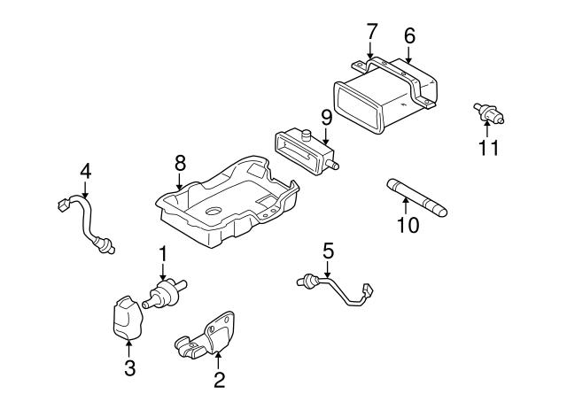 Oxygen O2 Sensordetector