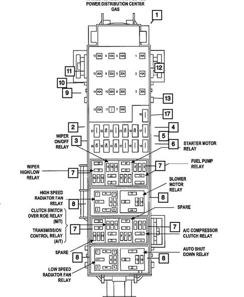 350z fuse box layout 2009 jeep liberty fuse box wiring diagram data  jeep liberty fuse box wiring diagram