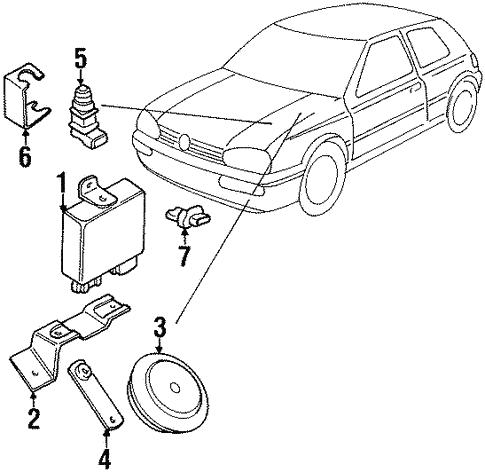 Alarm System For 1996 Volkswagen Cabrio
