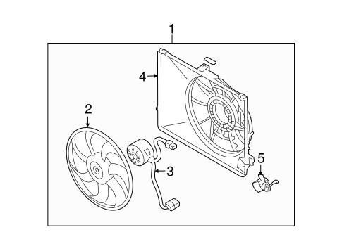 Radiator Fan Wiring Kia Rondo