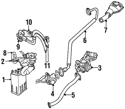 Emission System Emission Components