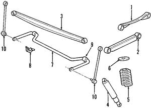 Rear Suspension Track Bar Rear Suspension Track Bar