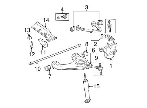 Suspension Components for 2001 Chevrolet Suburban 1500   GM Parts OnlineGM Parts Online