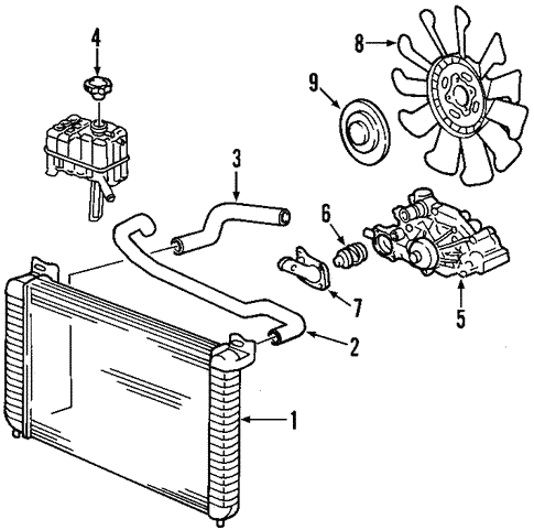 Chevy Radiator Diagram