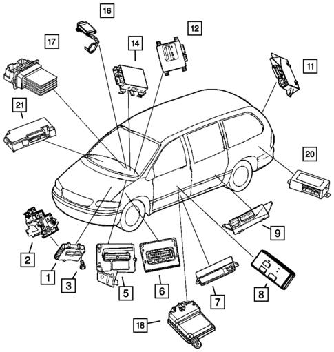 Modules For 2007 Dodge Grand Caravan