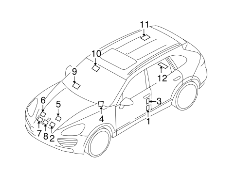 Labels For 2013 Porsche Cayenne
