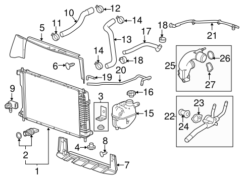 Chevy Equinox Coolant Flow Diagram