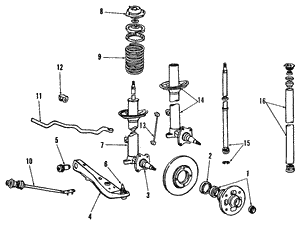 Suspension Strut