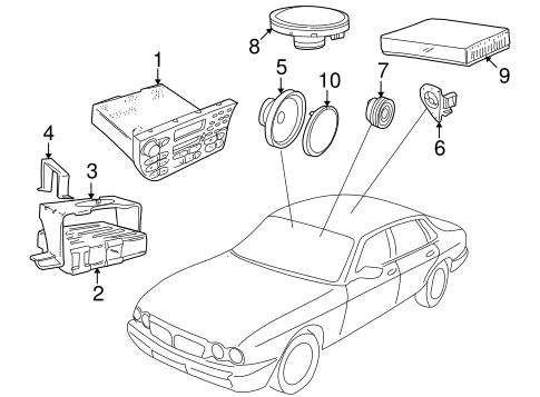Sound System For 2001 Jaguar Vanden Plas