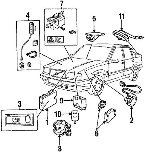 Alarm System For 1996 Volvo 850