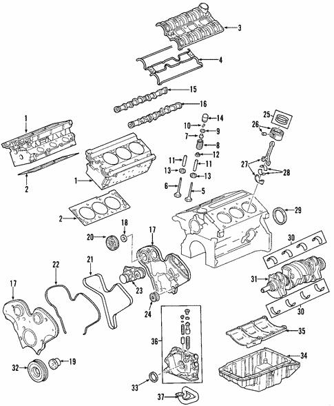 Engine for 2000 Saturn LS2 | GM Parts OnlineGM Parts Online