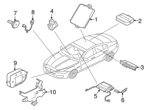 Anti Theft Components For 2017 Jaguar Xe