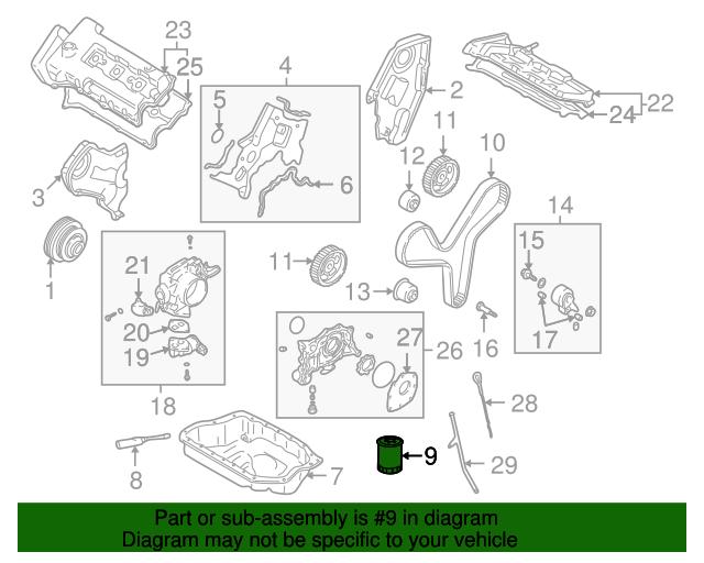 hyperflow oil filter fitment guide